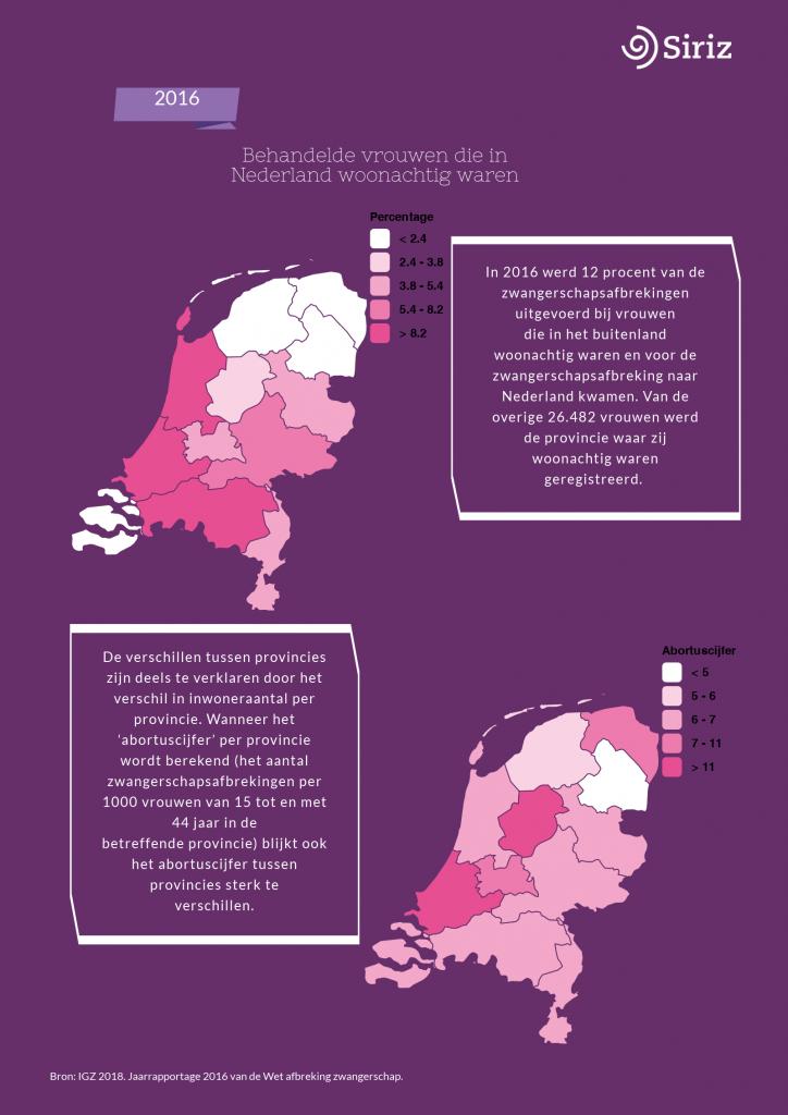 Infographic percentage zwangerschapsafbrekingen naar provincie